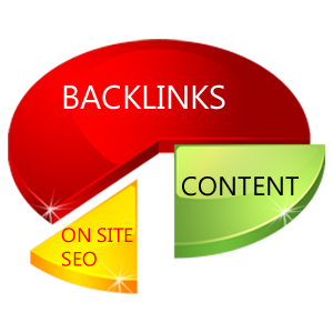 Influence of Backlinks on SEO
