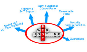 Steps to Identifying a Reliable Cheap Web Host