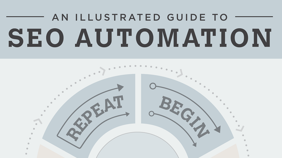 seo-automation