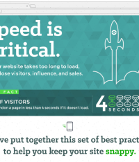 Your Website Speed is Critical to your business