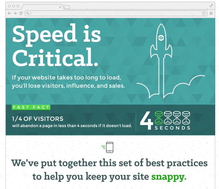 Your Website Speed is Critical to your business1