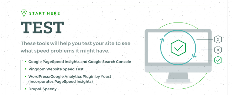 Tools to test the speed of your website