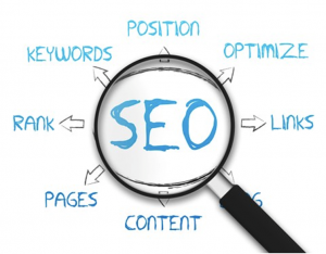 boost your search engine optimization