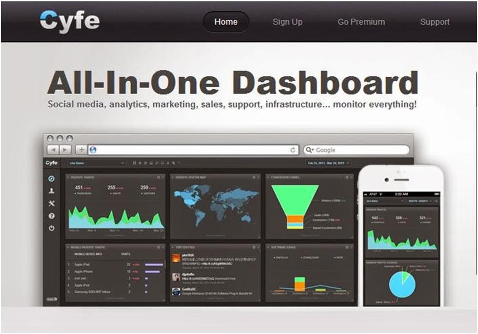 Cyfe-All in one dashboard