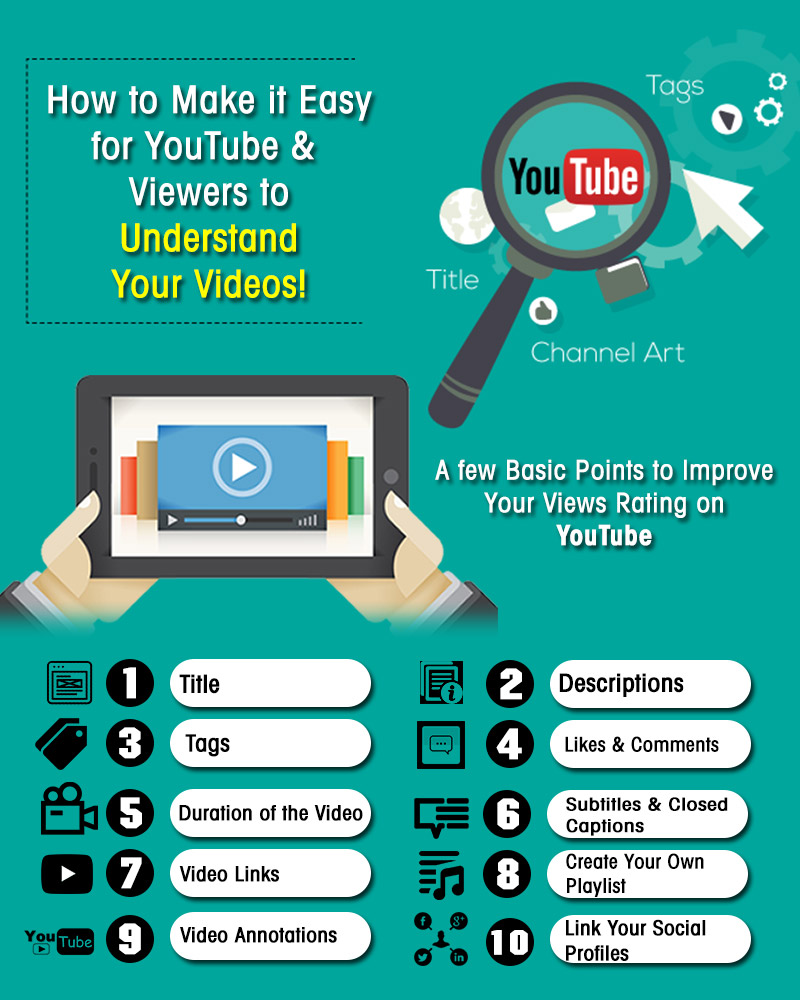 How to make it easy for YouTube & viewers to understand your videos!