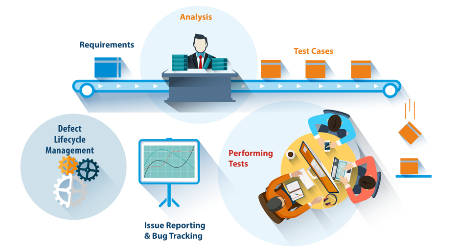 role of inspection in software quality assurance information technology essay The role of technology in quality education quality education is a universal goal in fact, enthusiasts for educational technology argue that quality has and will continue to increase rapidly the program provides students with clear, complete, and timely information on the curriculum.