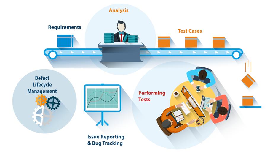 Software-Quality-Assurance