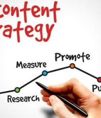 Content Marketing Strategies: The Best Tool for a Successful Online Marketing Campaign