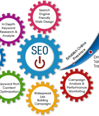 What are the services offered by SEO service providers? How can you select one?