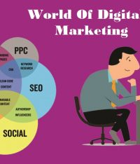 Enter the World of Digital Marketing- Basics, Types and Business Benefits