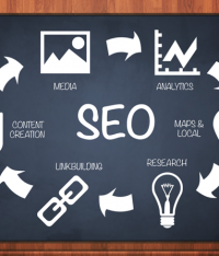 Want to leverage SEO for conversions? Count on these four useful guidelines