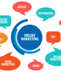 6 Internet Marketing Terms That You Must Know